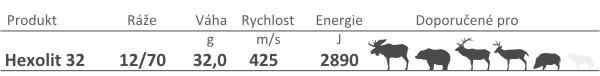 dupleks-12-70-hexolit32-tab
